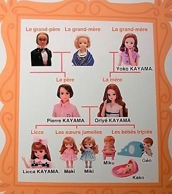 リカちゃん家系図