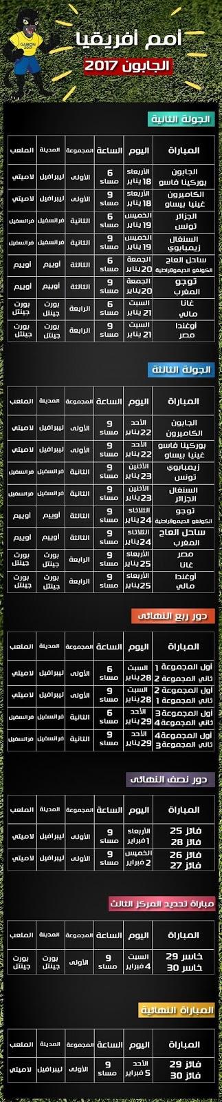 حصريا, جدول ,مجموعات ومواعيد مباريات كاس امم افريقيا ,الغابون,الكان, 2017