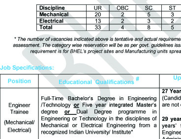 ENGINEERING JOBS: Electrical and Mechanical Engineers