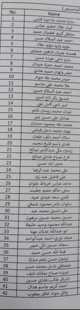 سلطة الطيران المدني العراقي تعلن عن أسماء الوجبة السابعة؟
