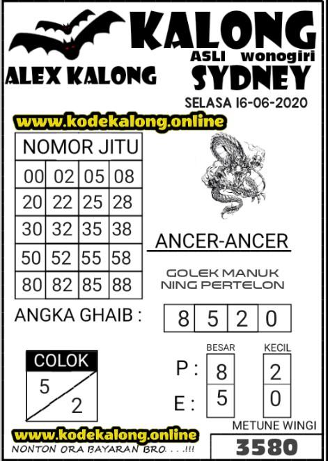 Syair Sydney 16 Juni 2020 Naga Bergola