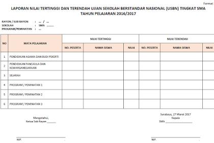analisis nilai usbn sma MA dan SMK