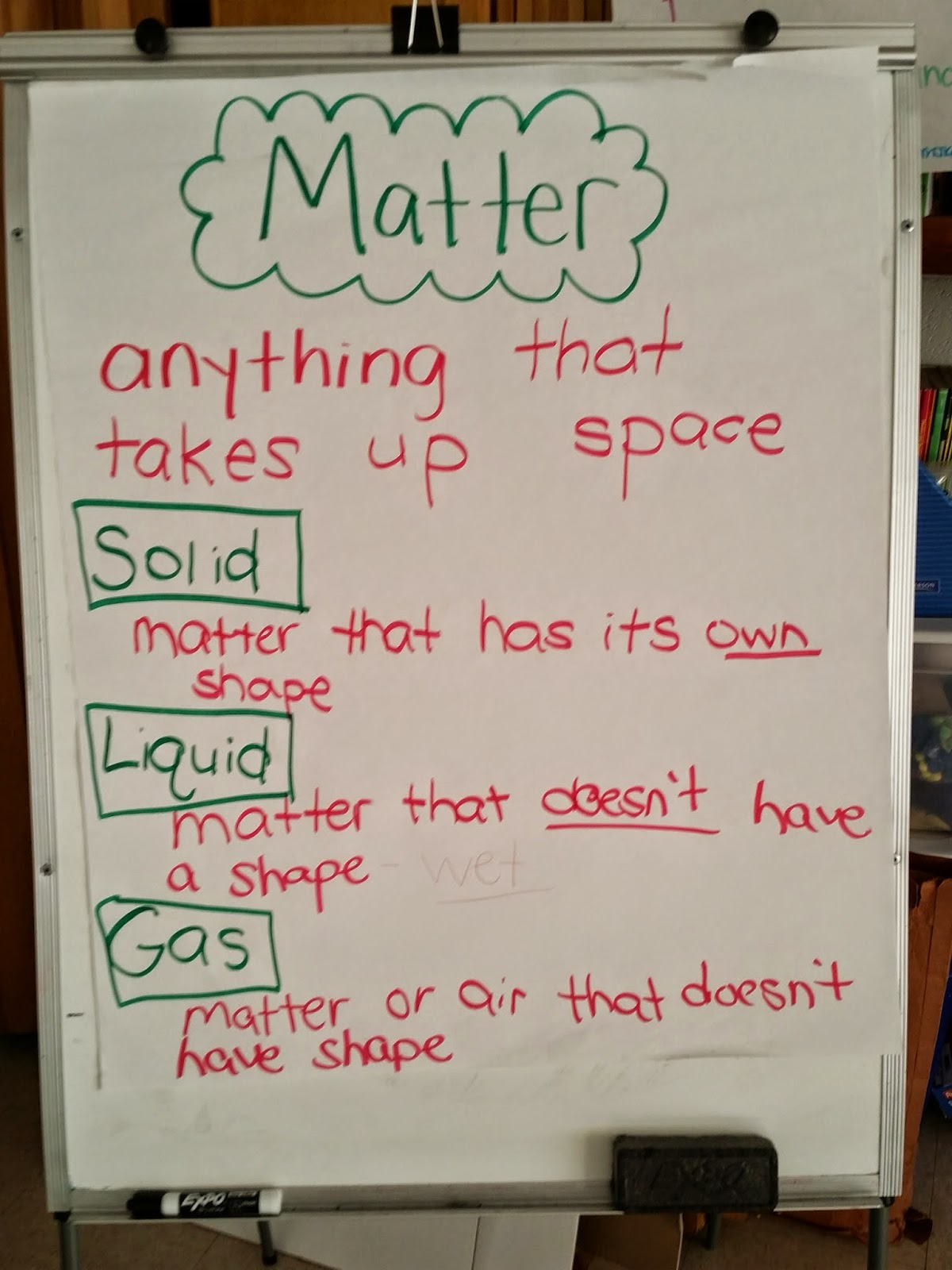matter science anchor chart