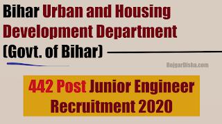 Bihar Junior Engineer Recruitment 2020