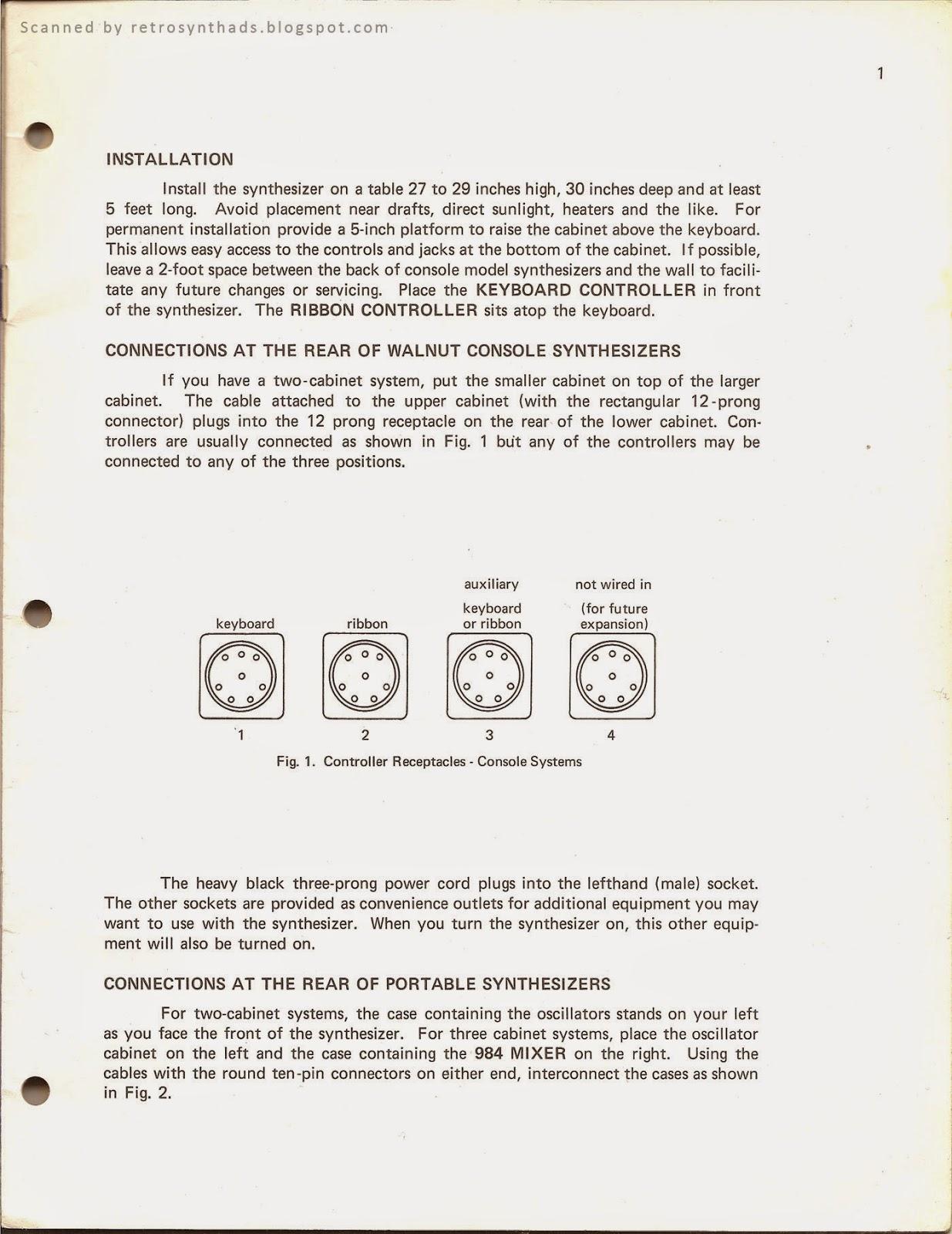 Retro Synth Ads: Moog Modular System I, II and III