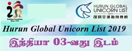 Hurun Global Unicorn List 2020