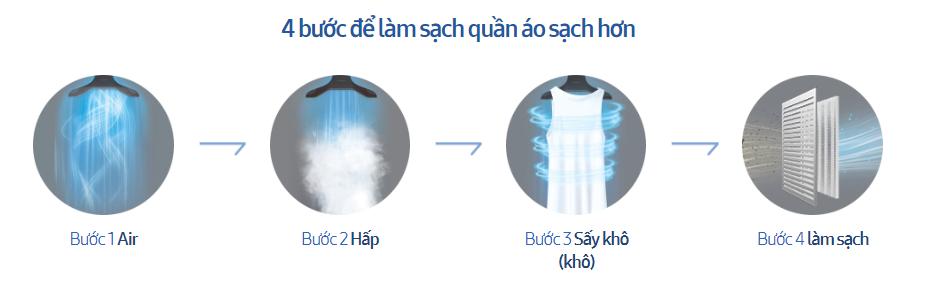 4 bước để làm sạch quần áo sạch hơn với máy giặt hấp sấy Samsung