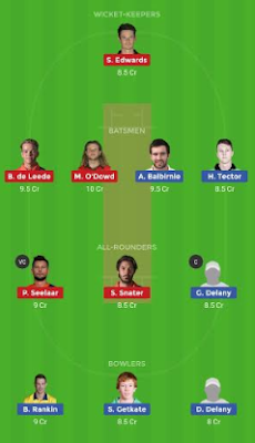 NED vs IRE dream11 team | IRE vs NED