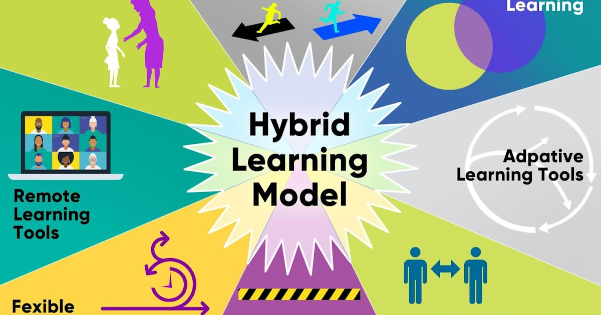 A Principal's Reflections: Moving to a Hybrid Learning Model