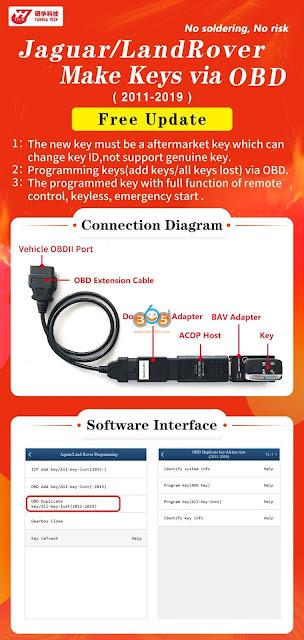 yanhua-acdp-module-9-adds-jlr-2011-2019-key-1