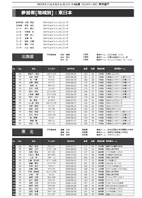 U12 2019 トレセン ナショナル