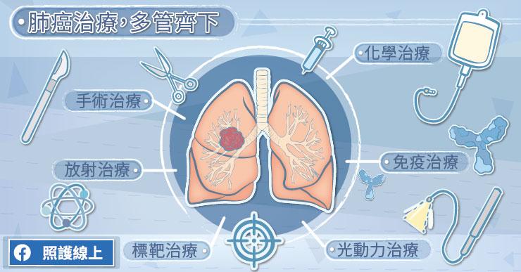 肺癌治療,多管齊下