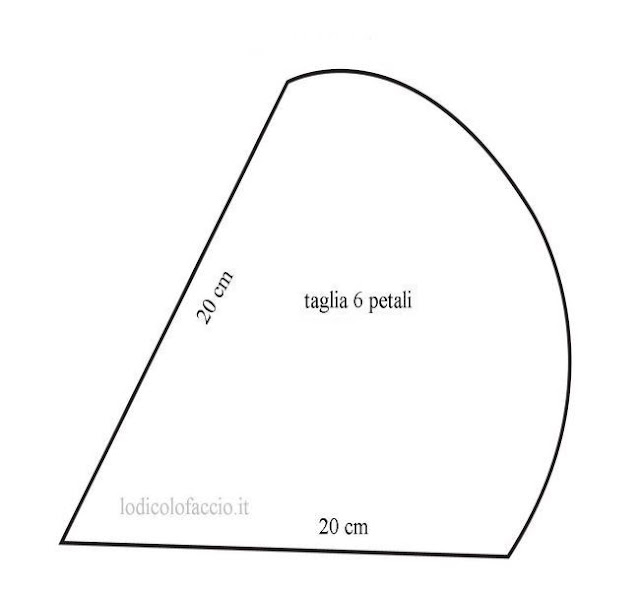 schema petalo