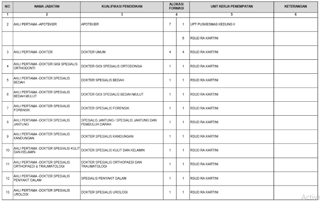 Pengumuman rincian Formasi Tenaga Kesehatan CPNS Kabupaten Jepara 2019