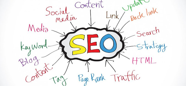 How To Develop Your Website With SEO Work