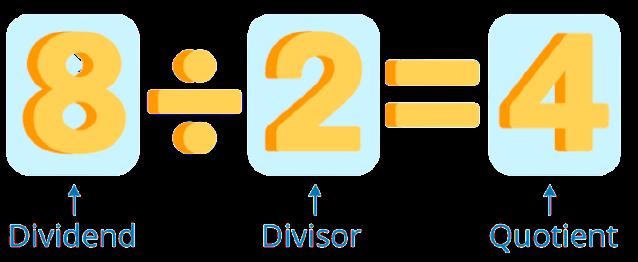 online-courses-in-algebra-division-symbol