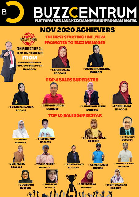 Carta Wira Jualan Ejen BuzzCentrum November 2020