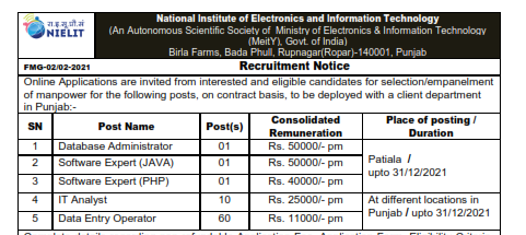 Recruitment of various post in National Institute Of Electronics and Information