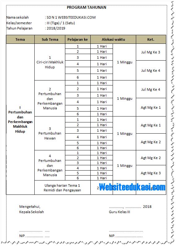 Kkm Kelas 3 Sd Kurikulum 2013 Revisi 2018 : kelas, kurikulum, revisi, Prota, Kelas, SD/MI, Kurikulum, Revisi, Juragan, Fansubs