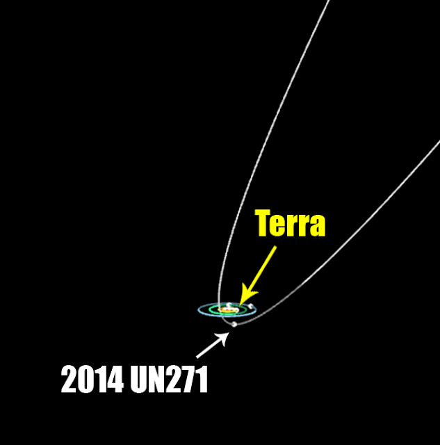 2014 UN271