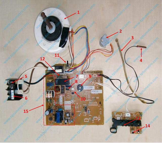 Diagram Kelistrikan Dan Komponen Kontrol Unit Indoor Ac