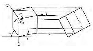 Mengenal Proyeksi Trimetri  (Pengertian, Ciri Ciri Proyeksi Trimetri, Contoh Proyeksi Trimetri) dalam Gambar Teknik