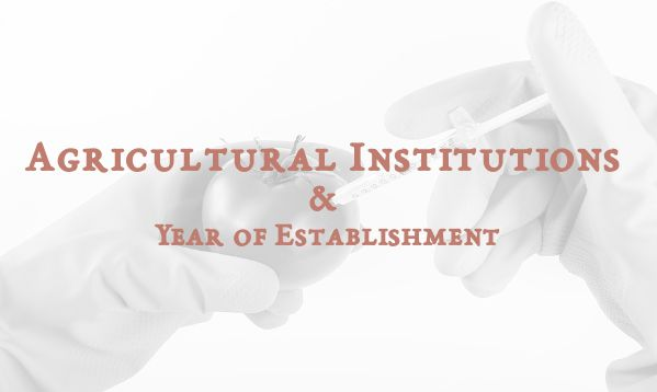Agricultural Institutions of Kerala & Established Year
