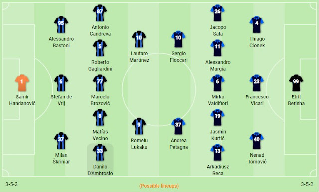 Prediksi Inter Milan vs SPAL — 1 Desember 2019