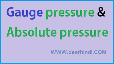 gauge pressure image.pics,gauge images dashboard,image of pressure gauge