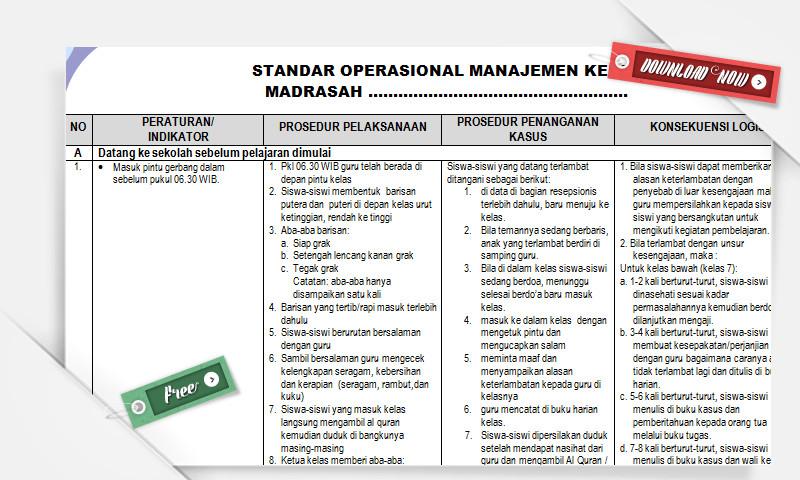 Contoh (SOP) Standar Operasional Manajemen Kelas SD-MI
