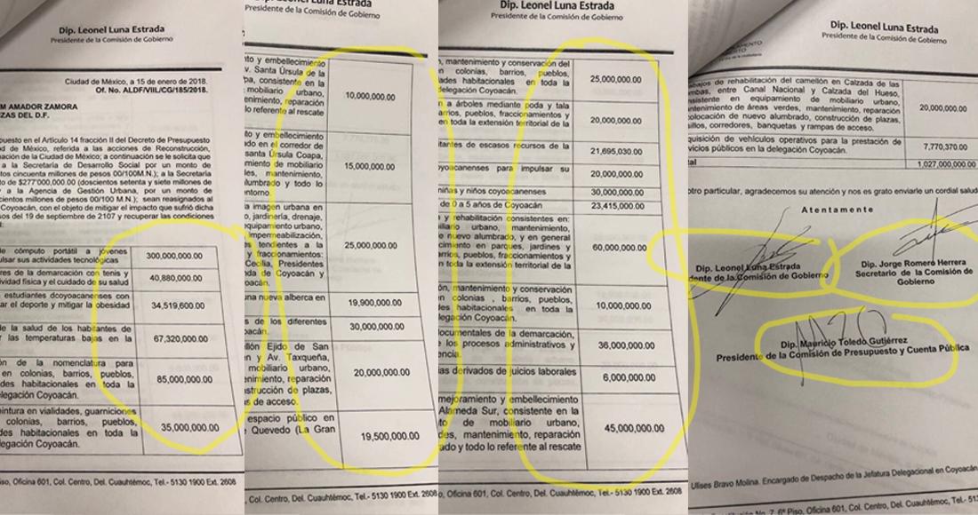 Ex comisionada del Inai exhibe a legisladores por desvió de millones de pesos de los recursos donados para damnificados del 19 de septiembre.