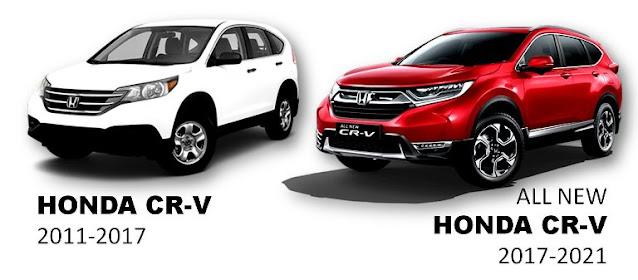 Daftar-Biaya-Pajak-All New-Honda-CRV-Terbaru