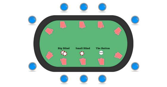 Ultimate Poker Strategie