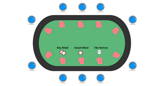 Check down poker definition