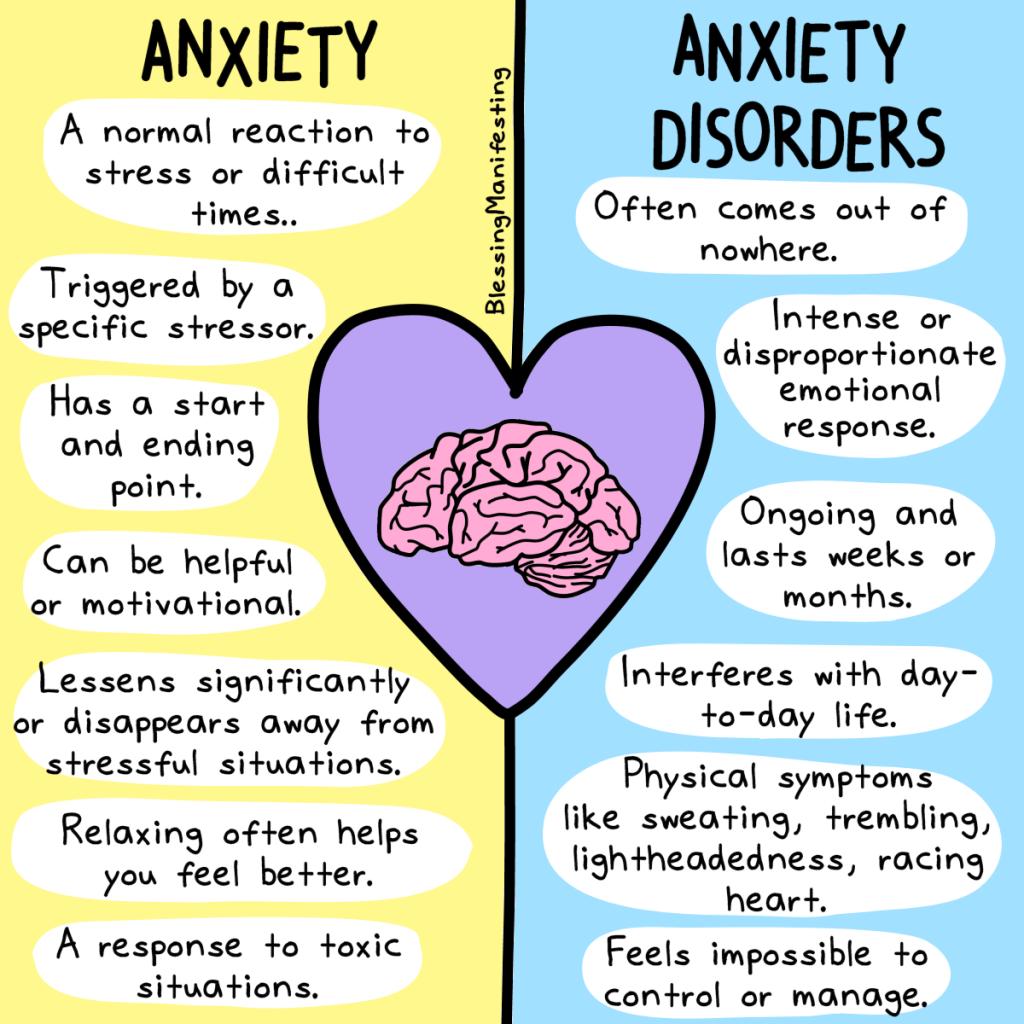 Anxiety Disorder : Apa yang korang kena tau mengenainya?