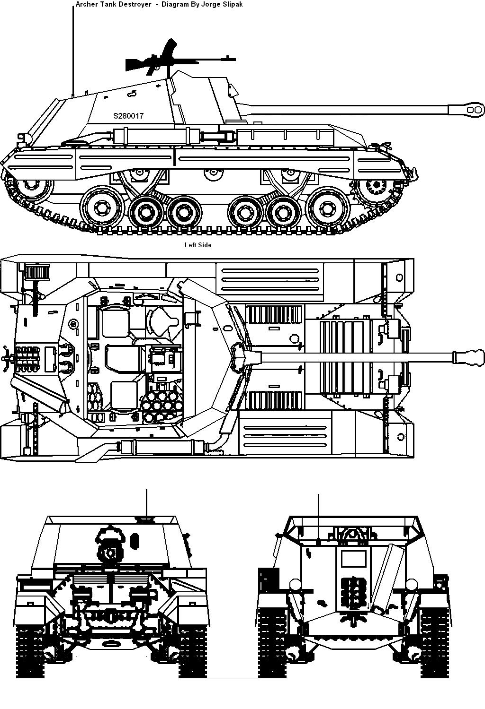 The Archer Tank Destroyer Blueprints