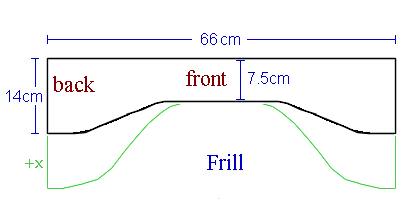 Pattern of frill