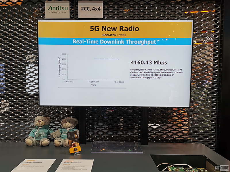 #MWC19: MediaTek accelerates roll out of 5G with Helio M70 modem
