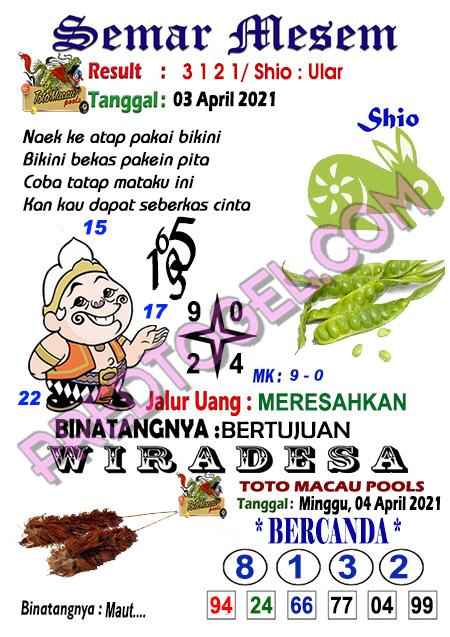 Syair Semar Mesem Toto Macau Minggu 04 April 2021