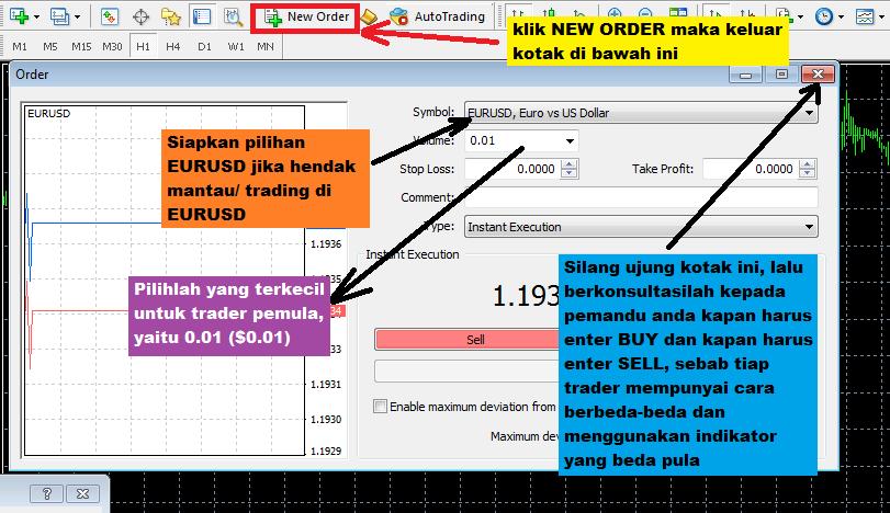 Panduan forex trading bagi pemula