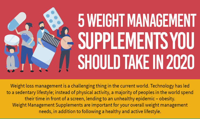 5 Weight Management Supplements You Should Take In 2020