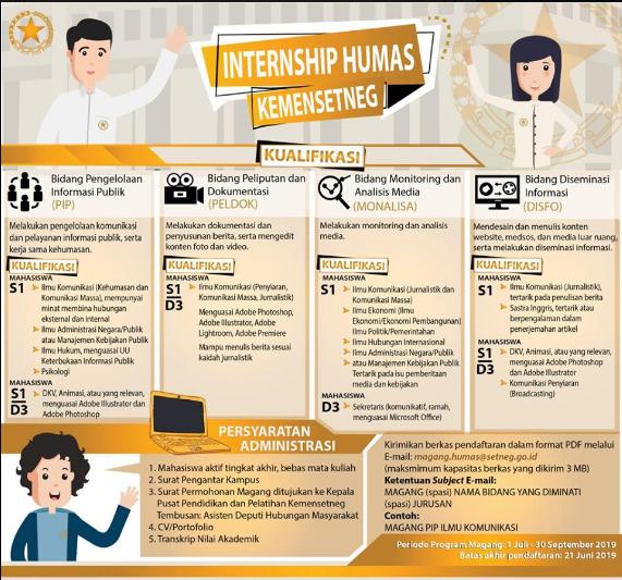 Rekrutmen Magang Internship Humas Kementerian Sekretariat Negara RI