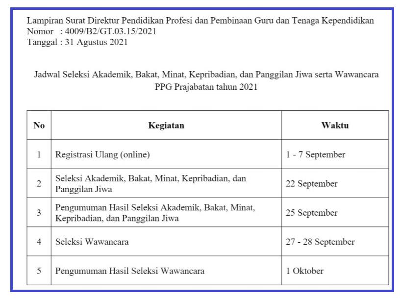 gambar Jadwal Seleksi Akademik PPG Prajabatan Tahun 2021