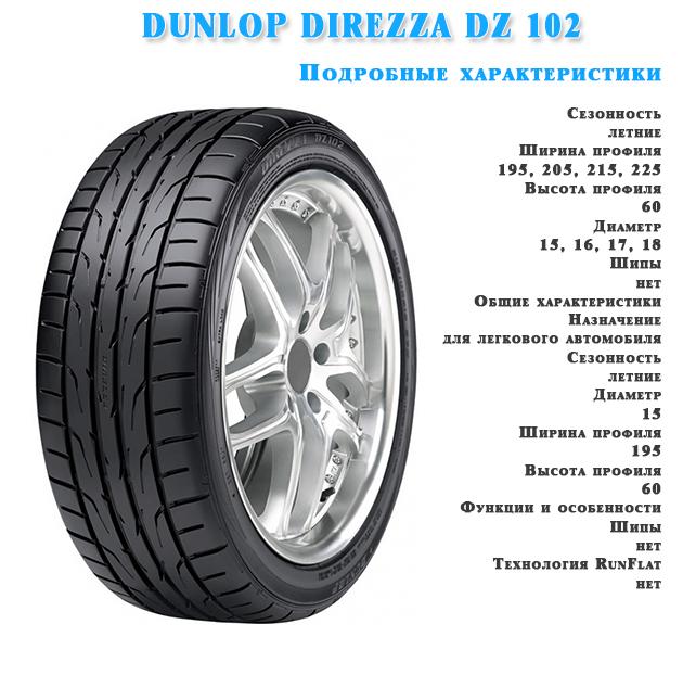 Характеристика шин DUNLOP DIREZZA DZ 102