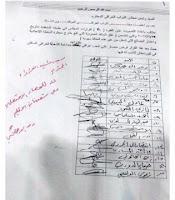 وثيقة تفضح النواب الرافضين لقرارات البرلمان ضد كردستان كلهم سياسين دواعش من كتلة اتحاد القوى !
