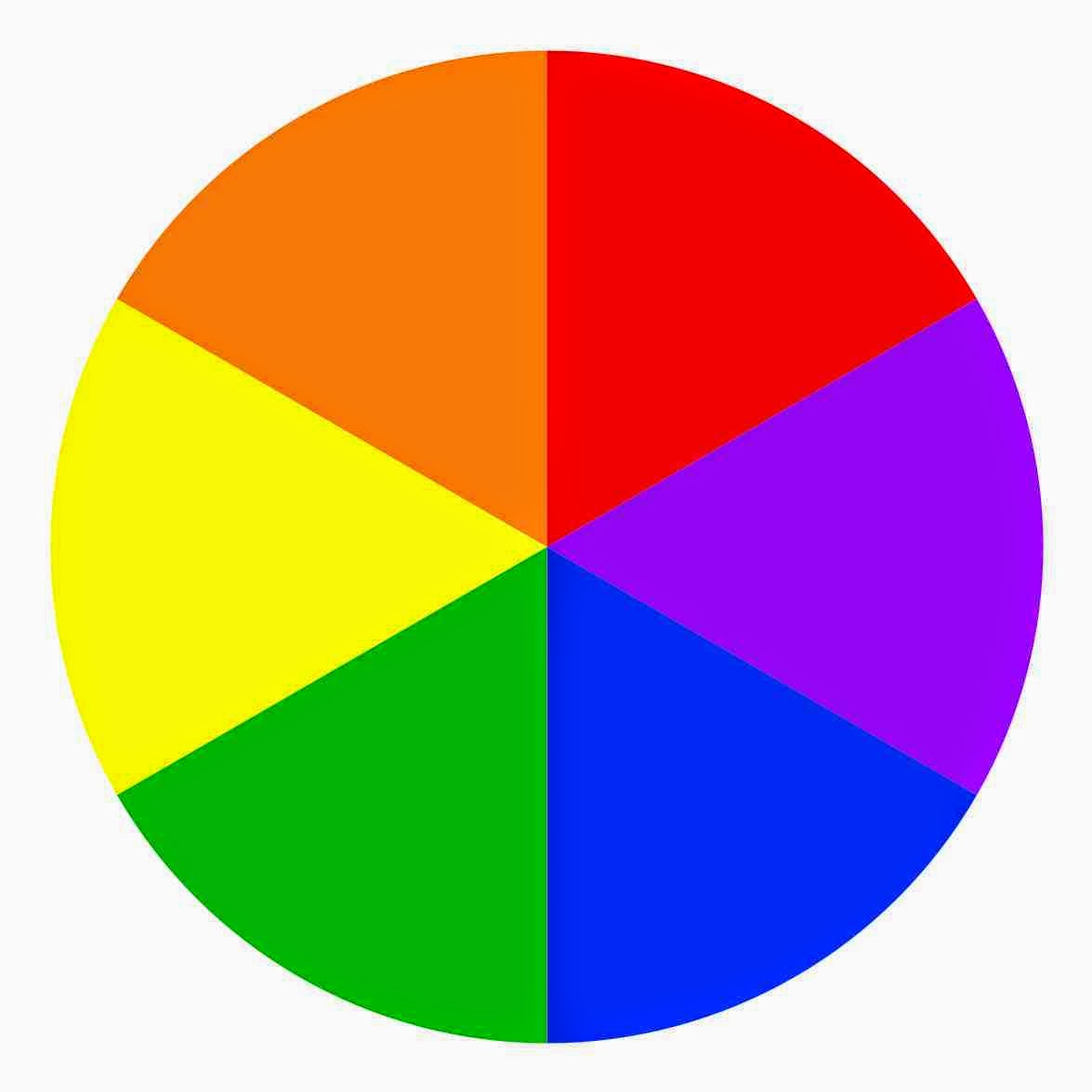 This Colour Wheel Features Just The Primary And Secondary Colours