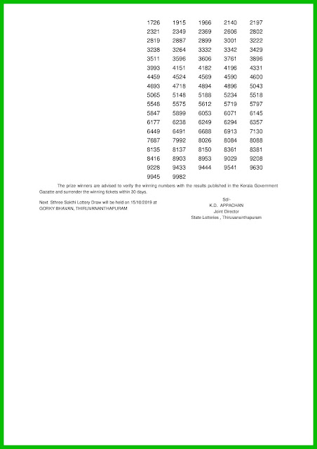 Kerala Lottery Result 08-10-2019 Sthree Sakthi Lottery Results SS-178 keralalotteries.net-002