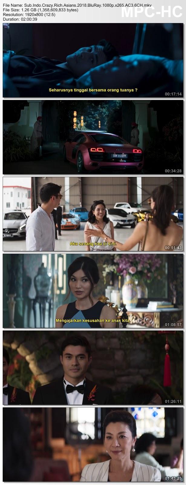 Screenshots Download Wo de chao hao nan you (2018) BluRay 480p & 3GP Subtitle Indonesia