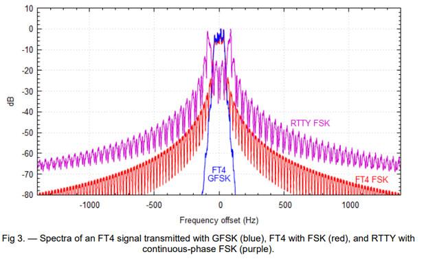 EI7GL    A diary of amateur radio activity
