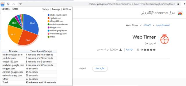 اضافة web timer